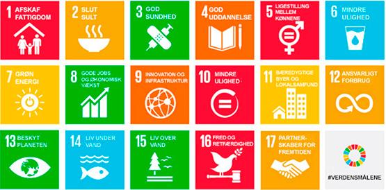 Har du virksomhed (endnu ikke) en bæredygtig forretningsmodel?